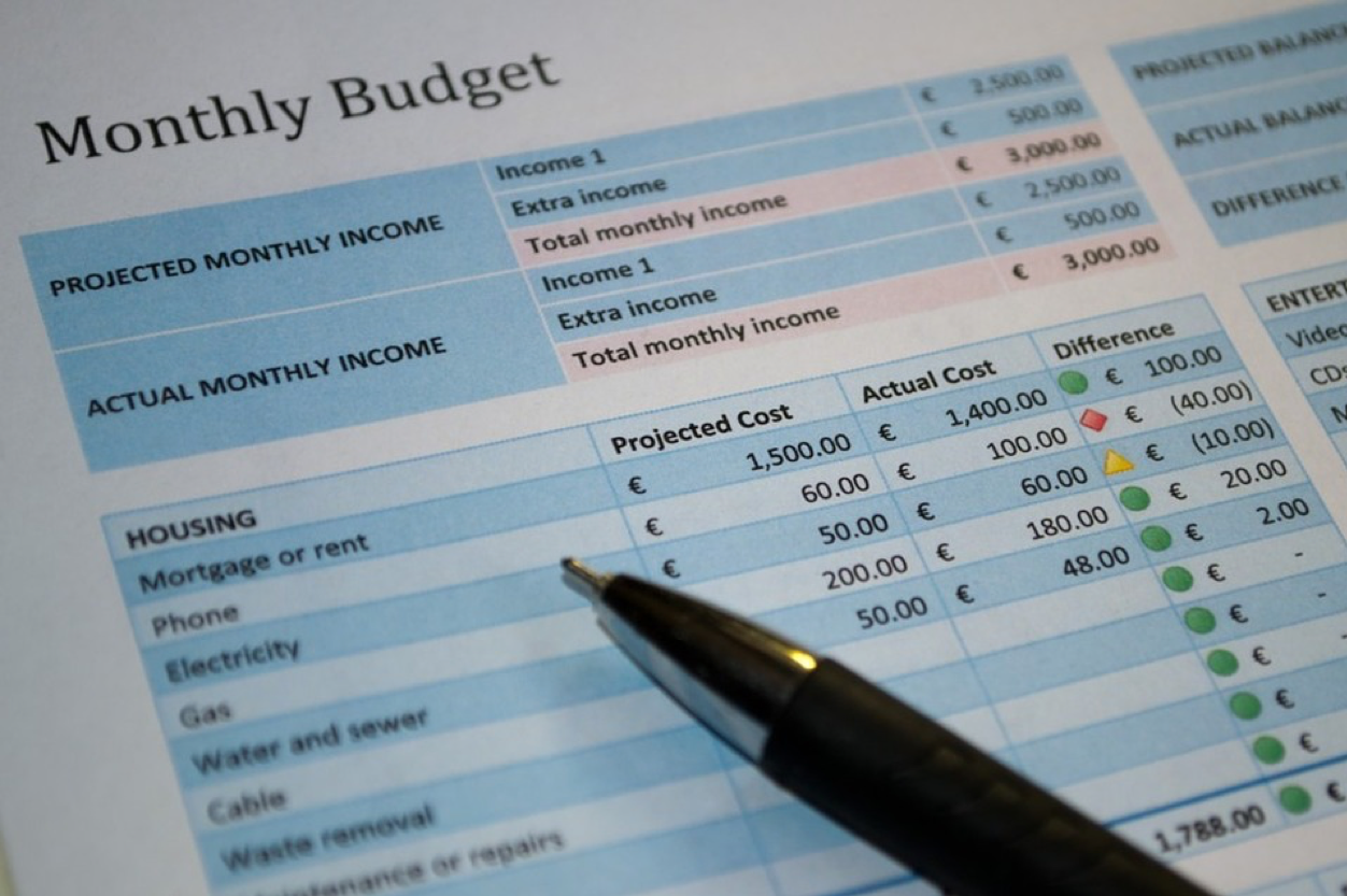 Budgeting - Why you should have one 1